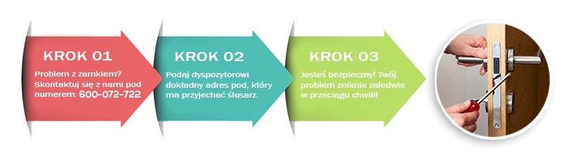 Awaryjne otwieranie drzwi domów i mieszkań w Łodzi